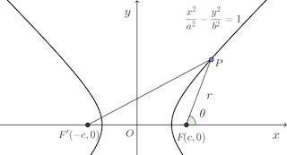soukyokusen-graph-002.png