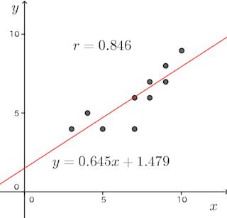 statics-graph-17-02.png