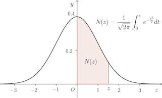 statics-graph-18-01.png
