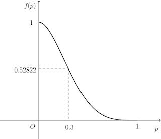 statics-graph-19-01.png