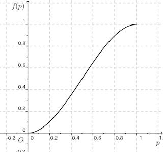 statics-graph-19-02.png