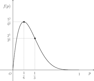 statics-graph-19-03.png