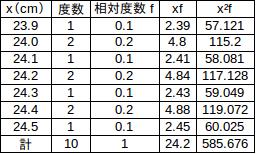 statics-tab-14-01.png