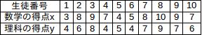 statics-tab-17-01.png