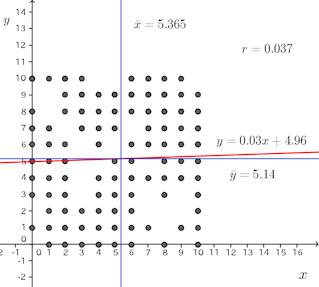 statics-yodan-graph-02.png
