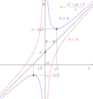sugonya-nemuneko-graph-000.png