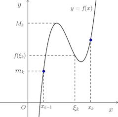 teisekibun-graph-01.png
