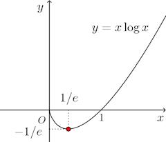 y=xlogx-graph.png