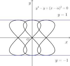 y^4-y^2+(x-a)^2=0-houraku-graph-001.png