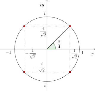 z^4+1=0_no_kai_fig.png