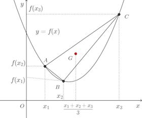 凸凹G-graph-002.png