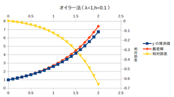 Euler-gosa-005.png