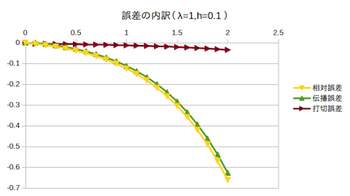 Euler-gosa-006.png