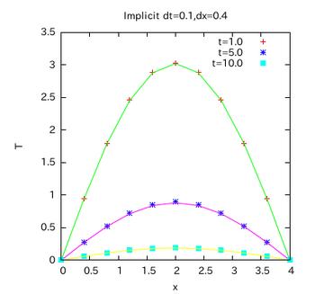 Implicit.png