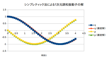 Symplectic-hyo-graph.png