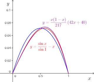 fem2-graph-001.png