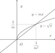 graph-090.png