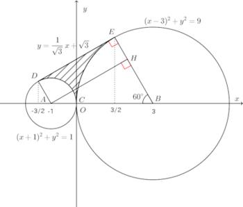 graph-091.png