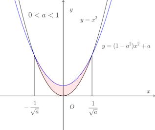 graph-092.png