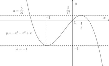 graph-100.png