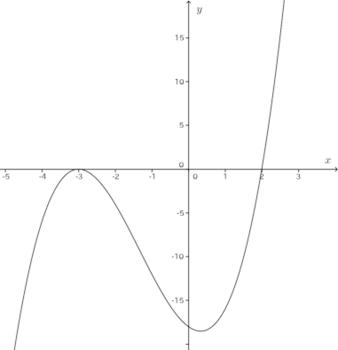 graph-102.png