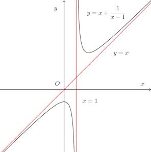 graph-134.png