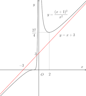 graph-137.png