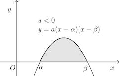 graph-259.png