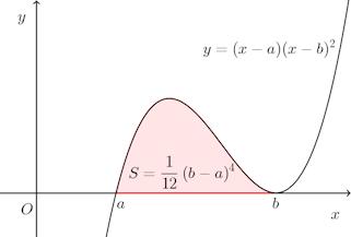 graph-265.png