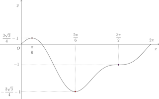 graph-270.png