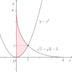 graph-285.png