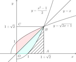graph-287.png