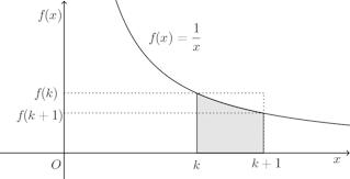 graph-360.png