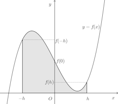 graph-364.png