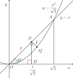 graph-390.png