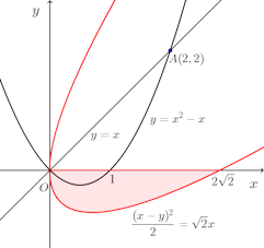graph-391.png