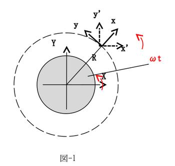 ochi-ddt^3-fig-001.png