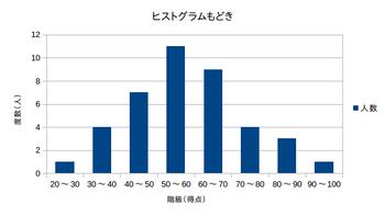 statics-graph-01-01.png