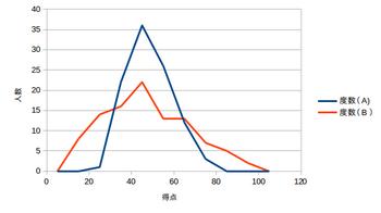 statics-graph-02-01.png
