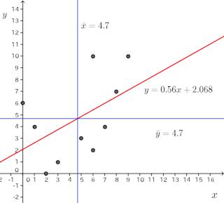 statics-yodan-graph-01.png