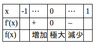 tsa2-tab2.png