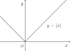 y=|x|-graph-png.png