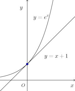 y=e^x_tangent-graph-001.png